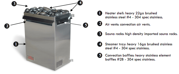 scandia heater specifications